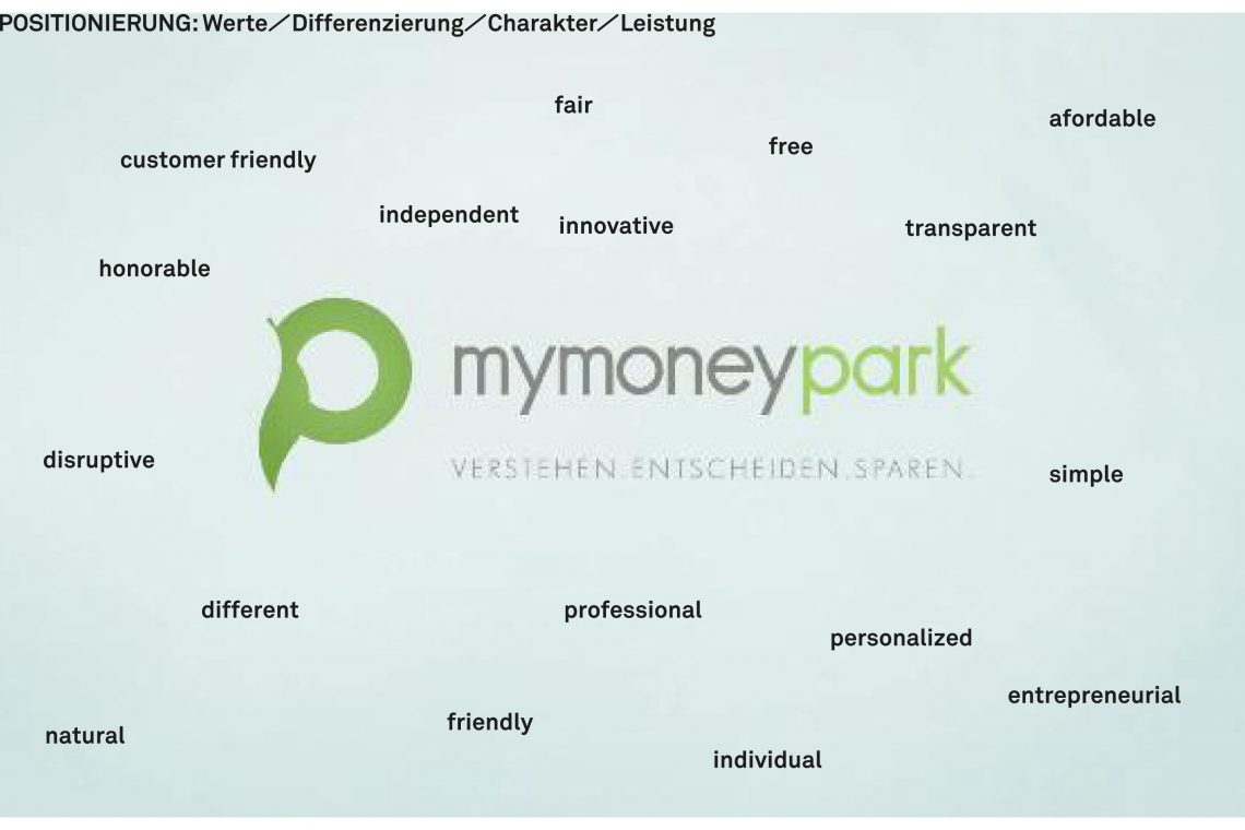 My Money Park