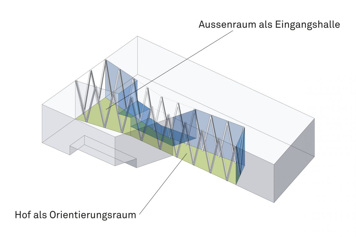 Hauptsitz Südtiroler Volksbank