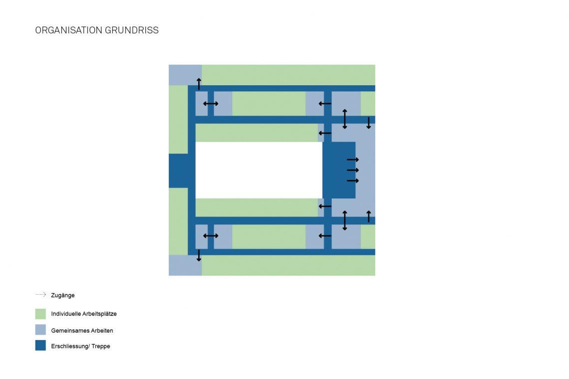 Phonak Erweiterung