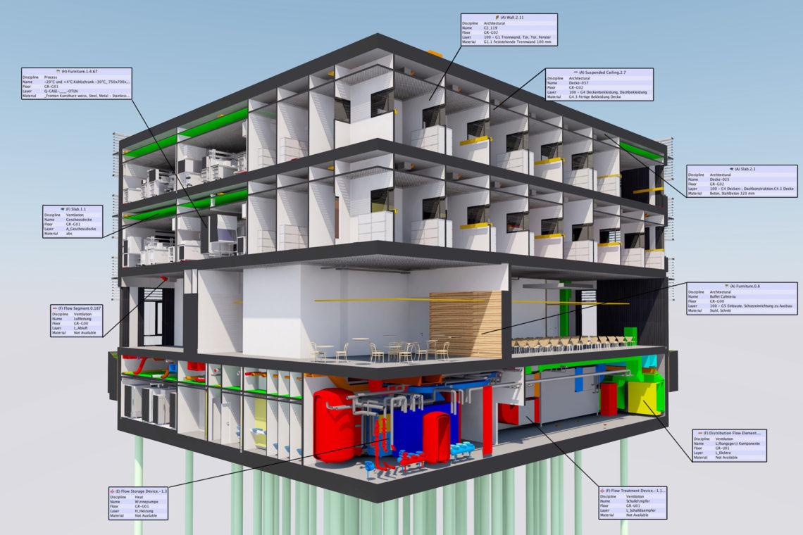 Campusgebäude
